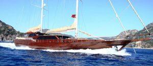 Yacht Sales in Turkey